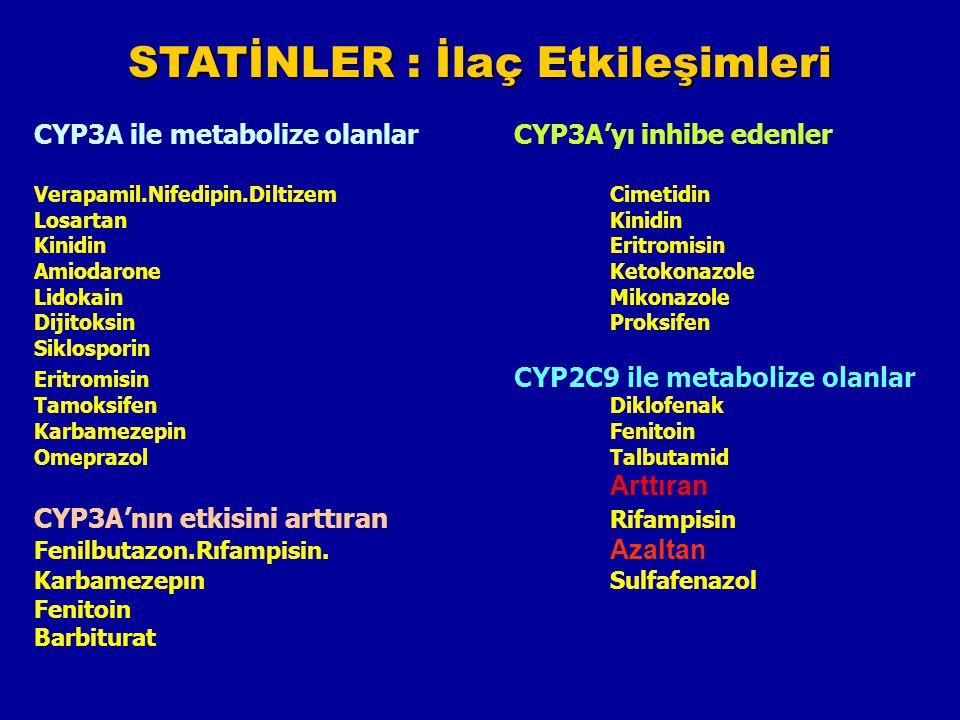 STATİNLER : İlaç Etkileşimleri