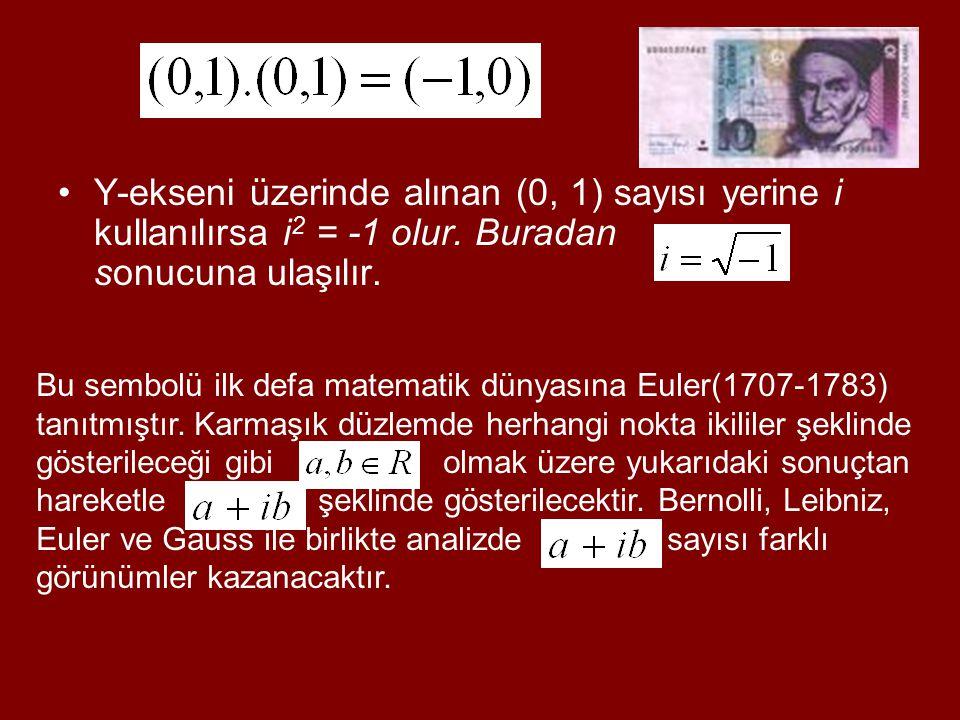 Y-ekseni üzerinde alınan (0, 1) sayısı yerine i kullanılırsa i2 = -1 olur. Buradan sonucuna ulaşılır.