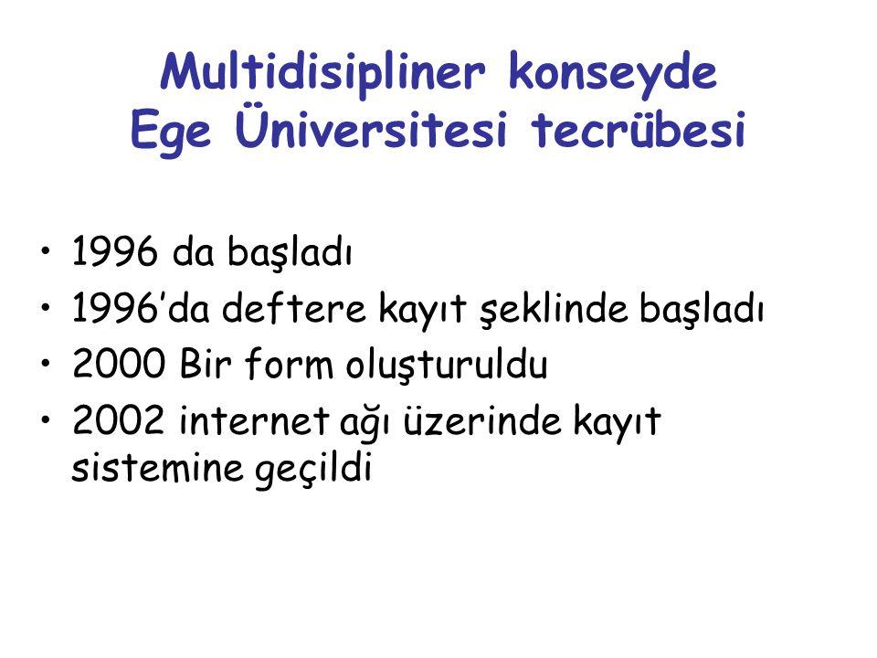 Multidisipliner konseyde Ege Üniversitesi tecrübesi