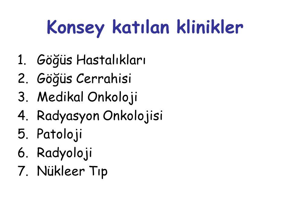 Konsey katılan klinikler