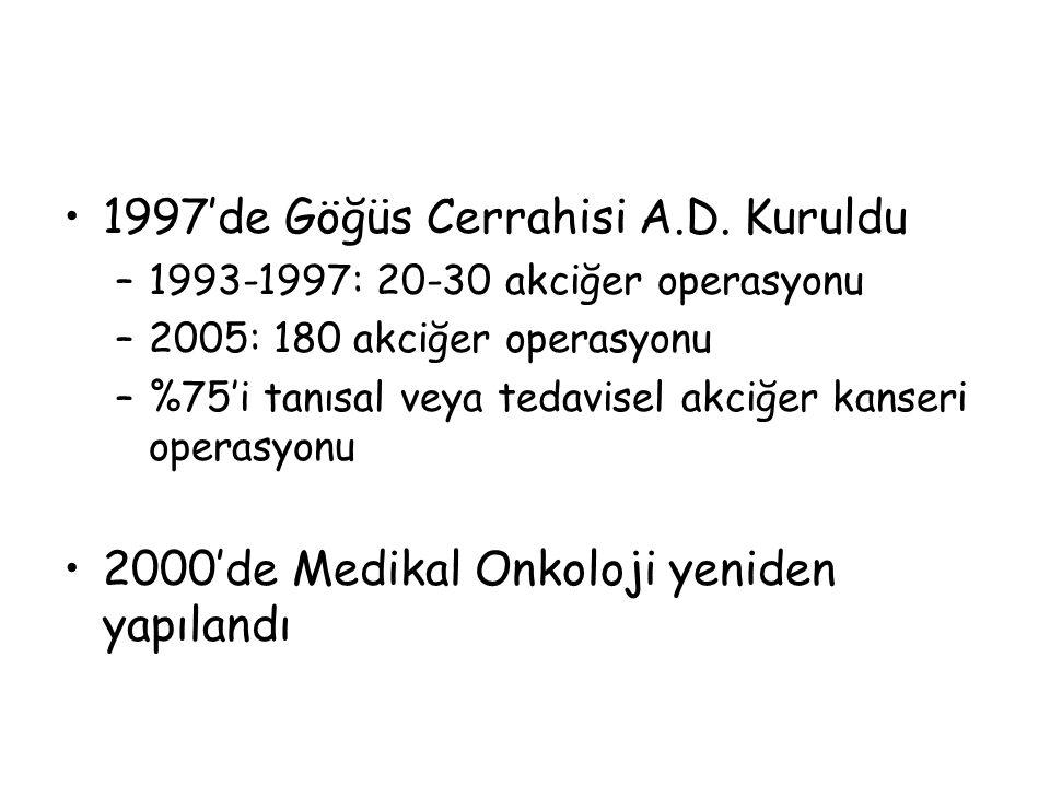 1997'de Göğüs Cerrahisi A.D. Kuruldu
