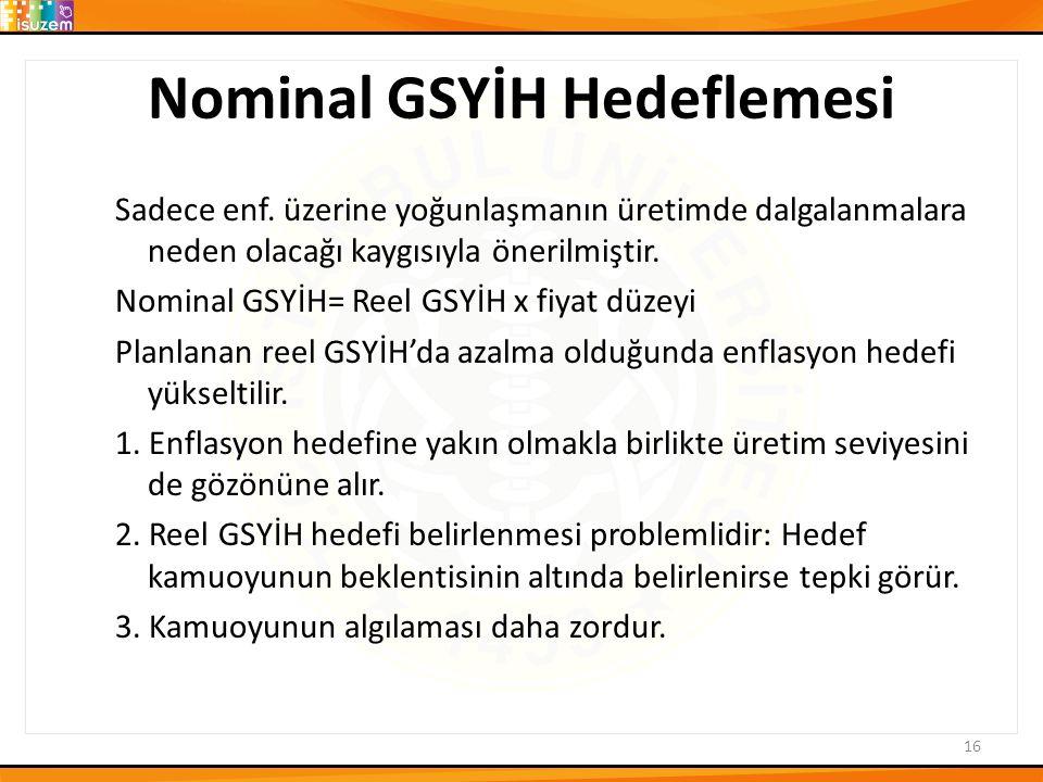 Nominal GSYİH Hedeflemesi