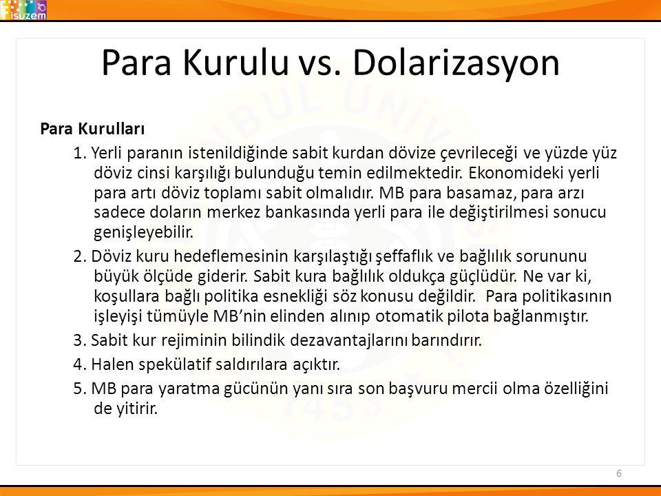 Para Kurulu vs. Dolarizasyon