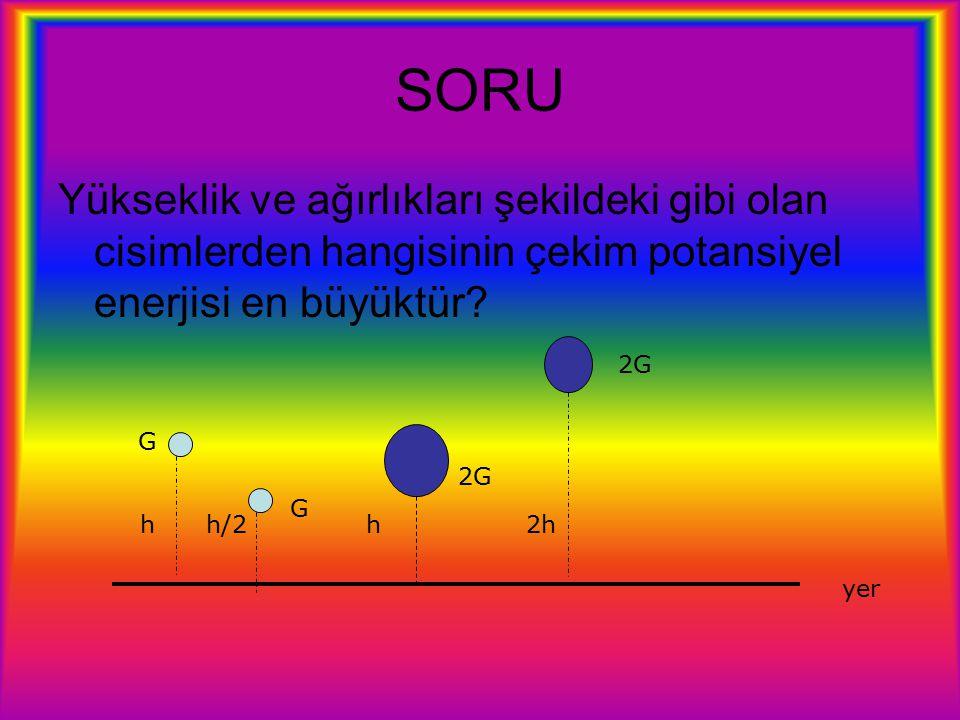 SORU Yükseklik ve ağırlıkları şekildeki gibi olan cisimlerden hangisinin çekim potansiyel enerjisi en büyüktür