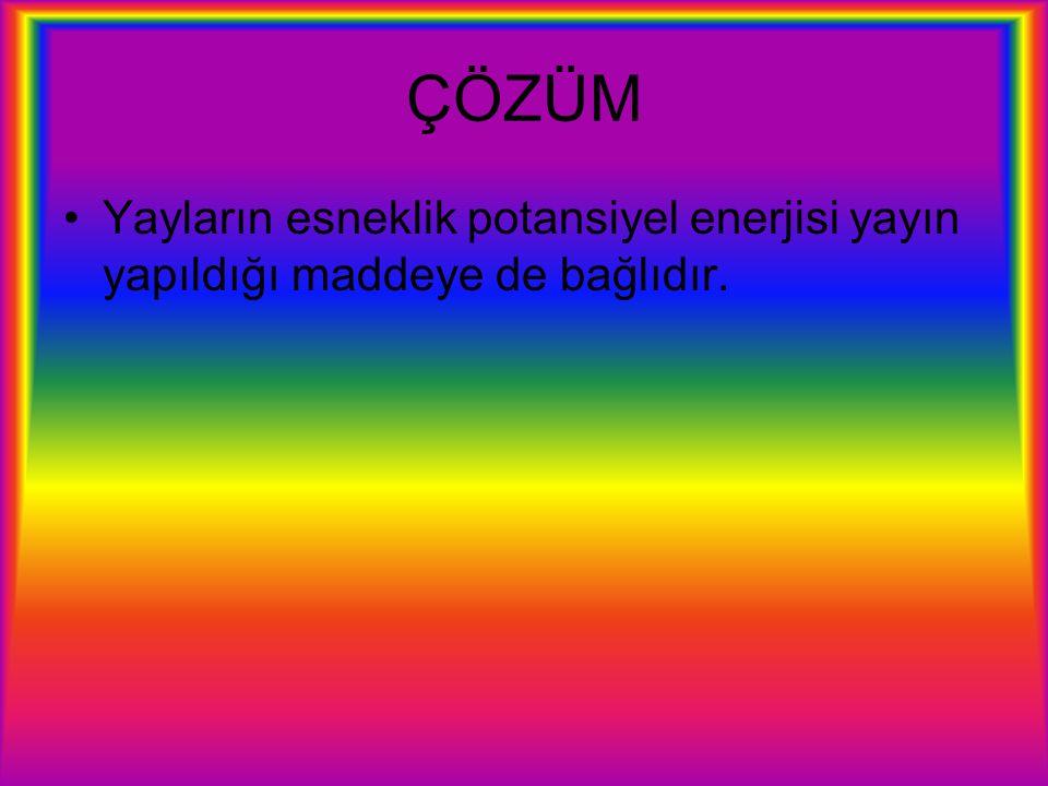 ÇÖZÜM Yayların esneklik potansiyel enerjisi yayın yapıldığı maddeye de bağlıdır.