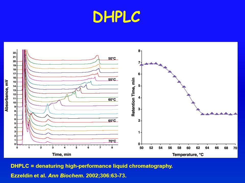 DHPLC DHPLC = denaturing high-performance liquid chromatography.