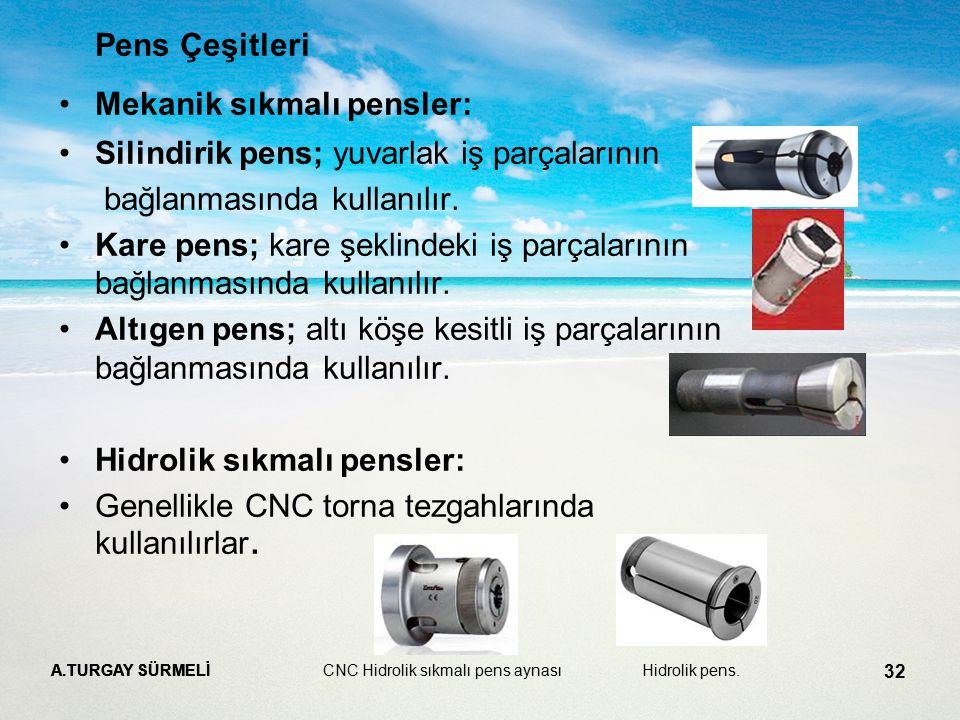 Mekanik sıkmalı pensler: Silindirik pens; yuvarlak iş parçalarının
