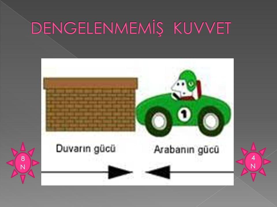 DENGELENMEMİŞ KUVVET 8 N 4 N