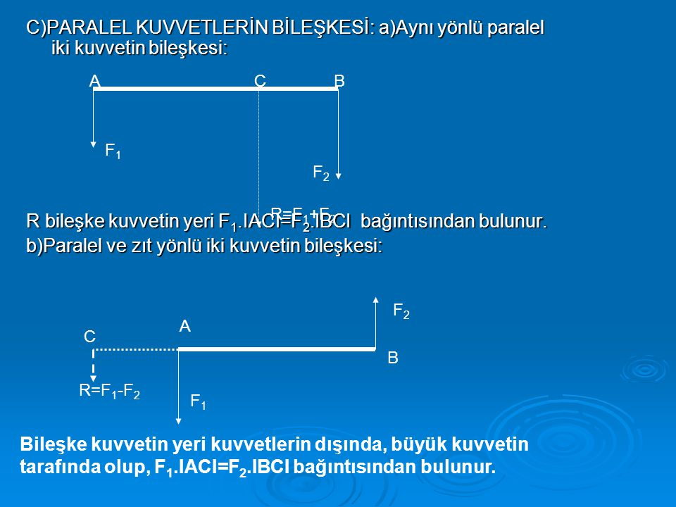 R bileşke kuvvetin yeri F1.IACI=F2.IBCI bağıntısından bulunur.