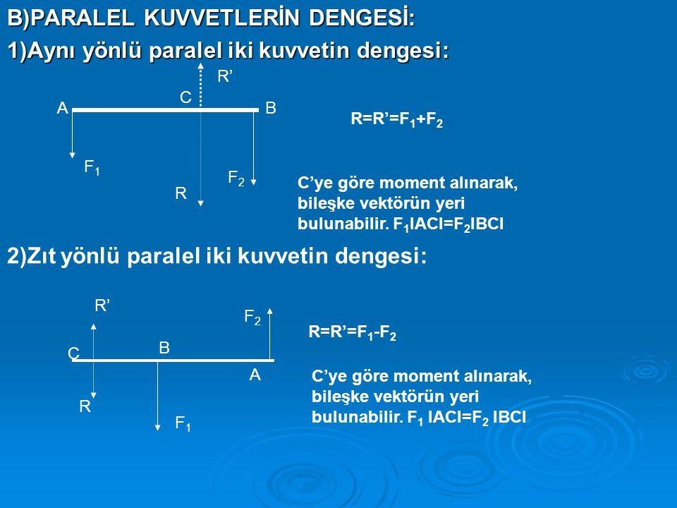 B)PARALEL KUVVETLERİN DENGESİ: