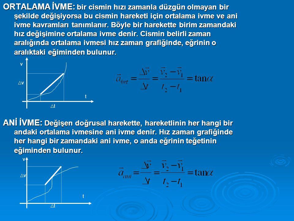 ORTALAMA İVME: bir cismin hızı zamanla düzgün olmayan bir şekilde değişiyorsa bu cismin hareketi için ortalama ivme ve ani ivme kavramları tanımlanır. Böyle bir harekette birim zamandaki hız değişimine ortalama ivme denir. Cismin belirli zaman aralığında ortalama ivmesi hız zaman grafiğinde, eğrinin o aralıktaki eğiminden bulunur.