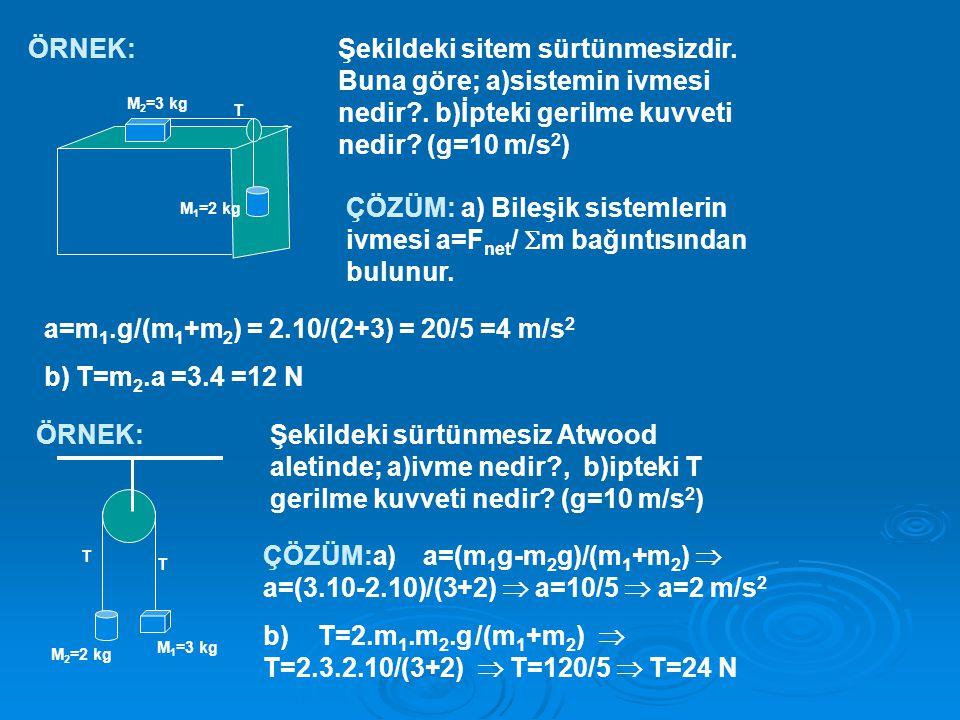 ÇÖZÜM: a) Bileşik sistemlerin ivmesi a=Fnet/ m bağıntısından bulunur.