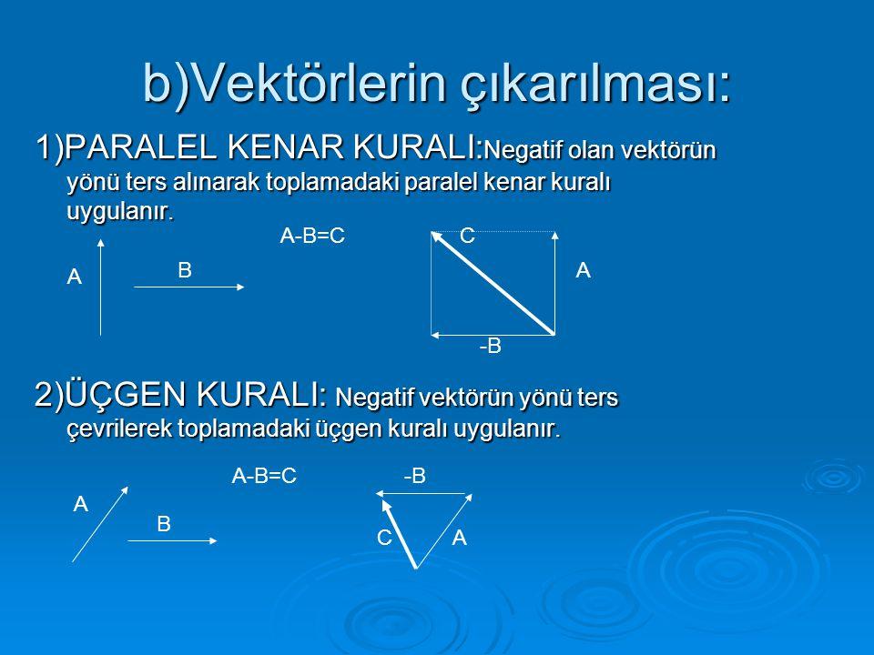 b)Vektörlerin çıkarılması:
