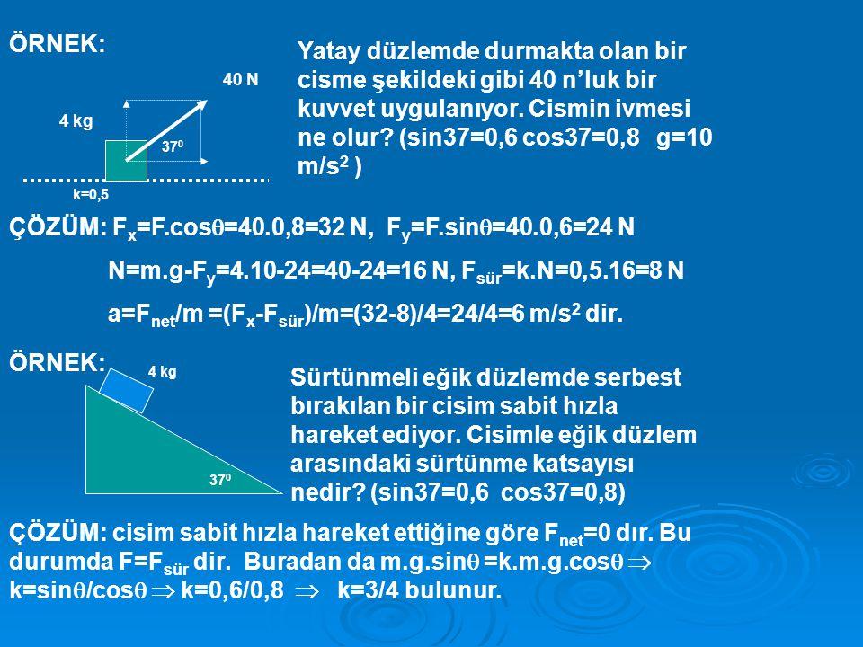 ÇÖZÜM: Fx=F.cos=40.0,8=32 N, Fy=F.sin=40.0,6=24 N