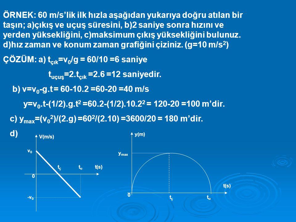 ÇÖZÜM: a) tçık=v0/g = 60/10 =6 saniye tuçuş=2.tçık =2.6 =12 saniyedir.