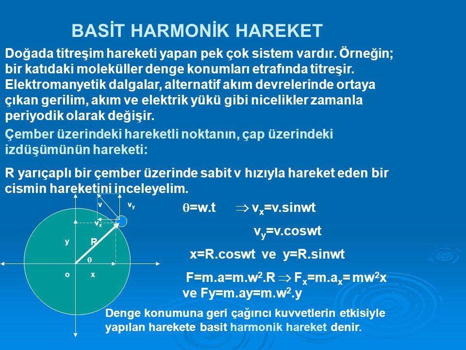 BASİT HARMONİK HAREKET