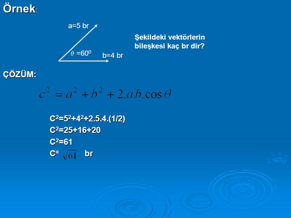 Örnek: ÇÖZÜM: C2=52+42+2.5.4.(1/2) C2=25+16+20 C2=61 C= br a=5 br