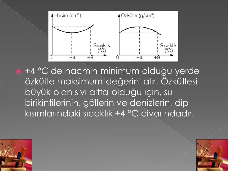 +4 °C de hacmin minimum olduğu yerde özkütle maksimum değerini alır