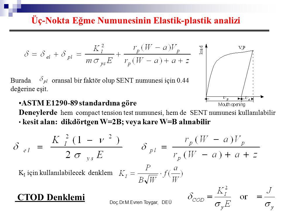 Üç-Nokta Eğme Numunesinin Elastik-plastik analizi