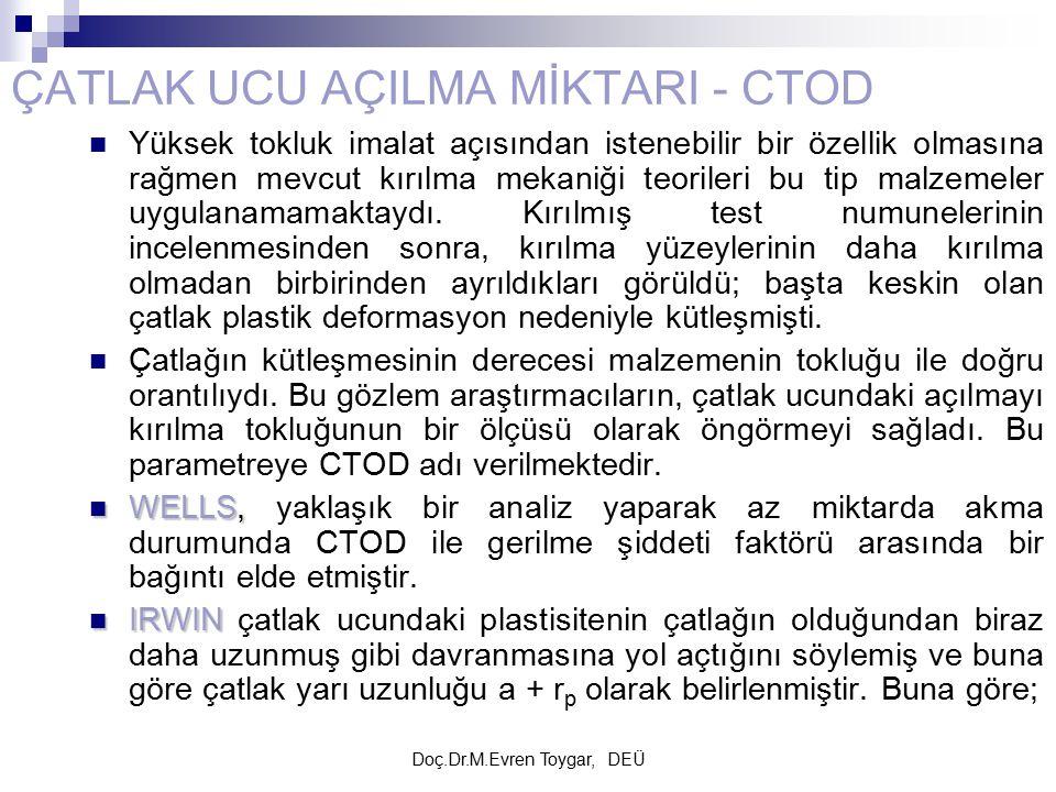 ÇATLAK UCU AÇILMA MİKTARI - CTOD