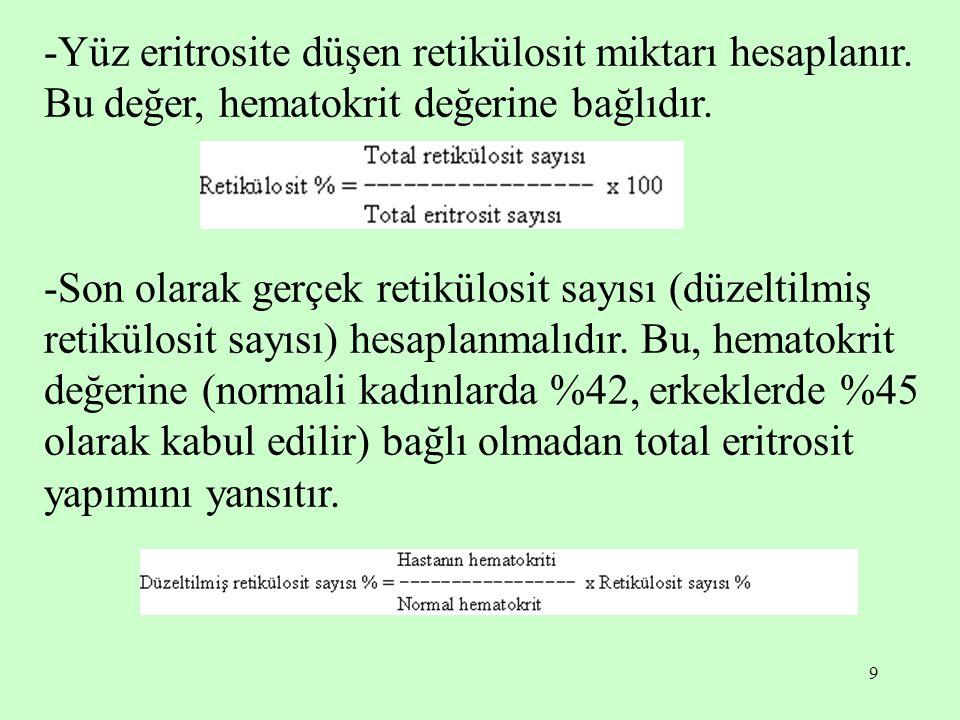 -Yüz eritrosite düşen retikülosit miktarı hesaplanır