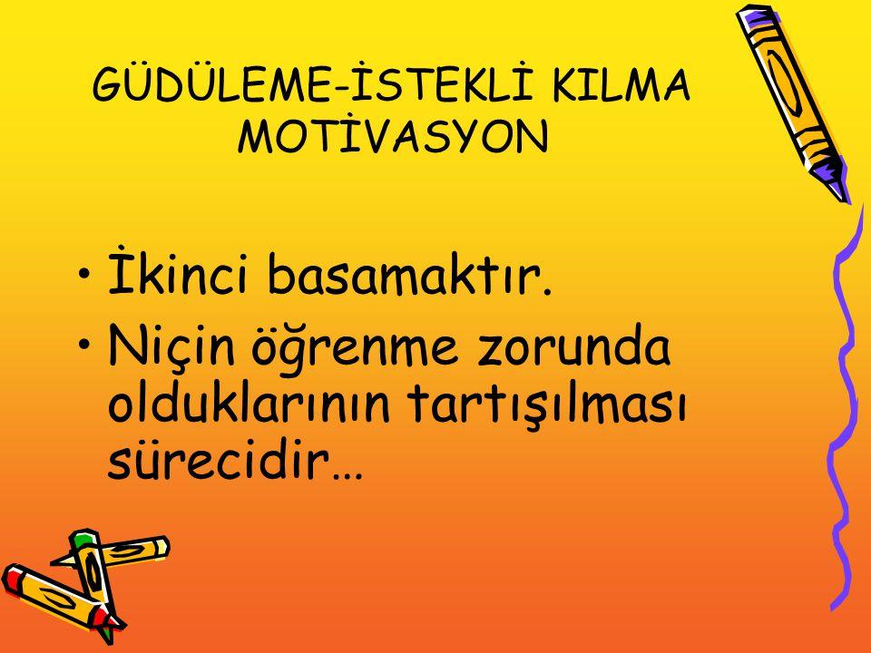 GÜDÜLEME-İSTEKLİ KILMA MOTİVASYON