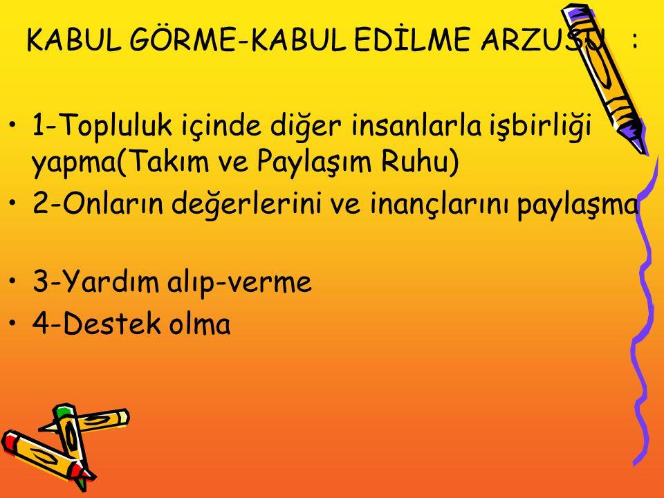KABUL GÖRME-KABUL EDİLME ARZUSU :