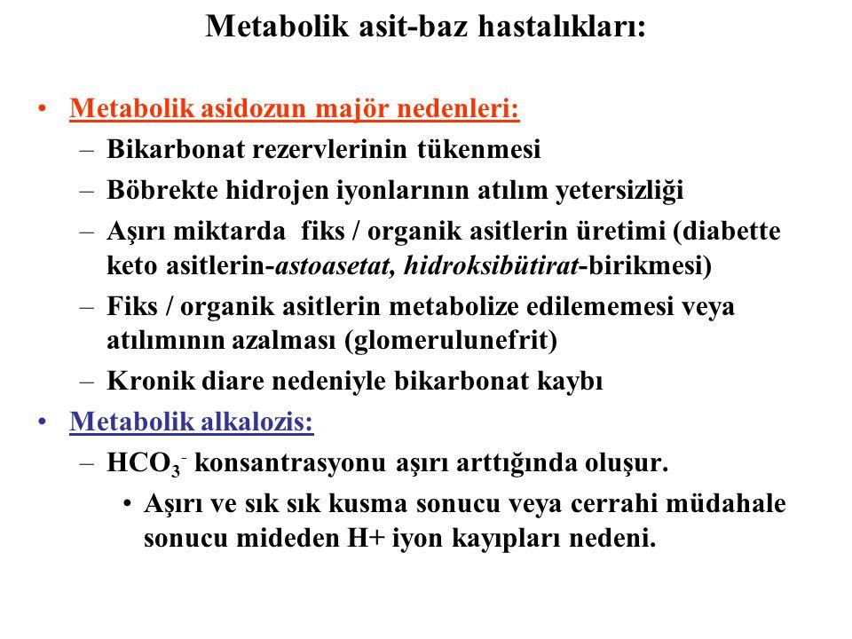 Metabolik asit-baz hastalıkları: