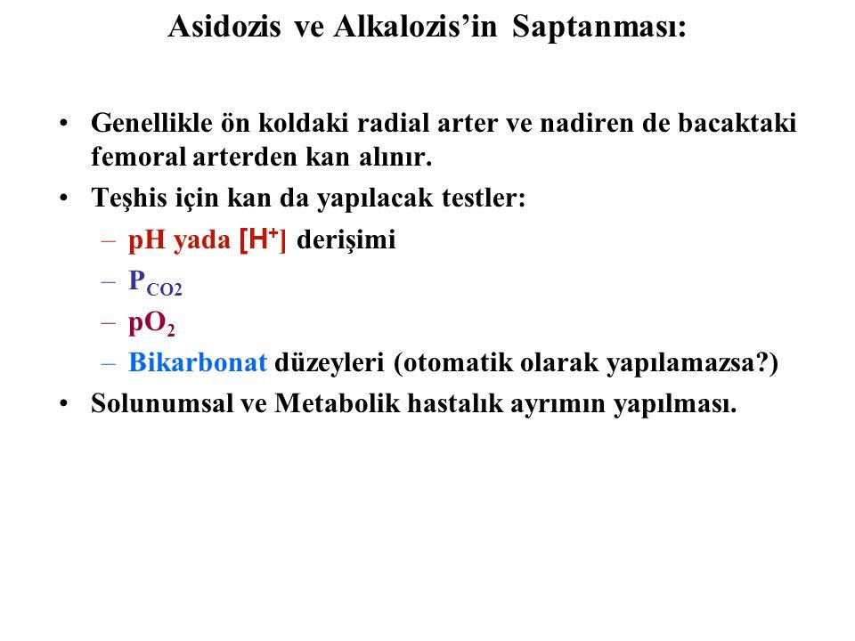 Asidozis ve Alkalozis'in Saptanması:
