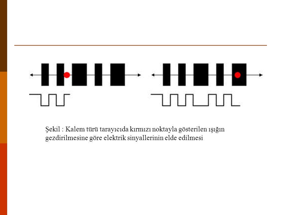 Şekil : Kalem türü tarayıcıda kırmızı noktayla gösterilen ışığın gezdirilmesine göre elektrik sinyallerinin elde edilmesi