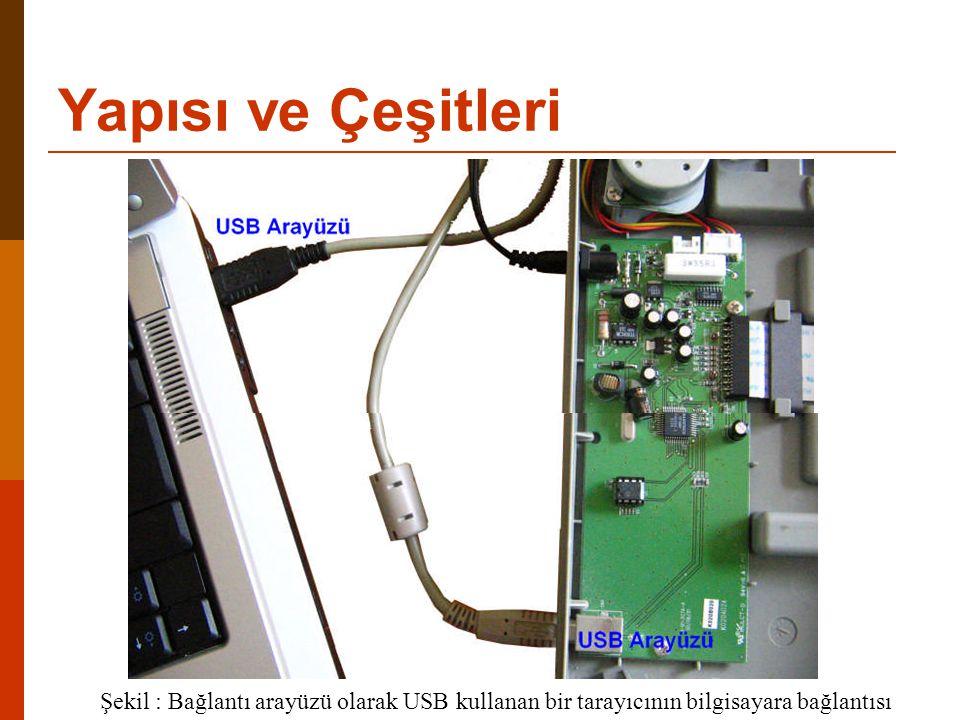 Yapısı ve Çeşitleri Şekil : Bağlantı arayüzü olarak USB kullanan bir tarayıcının bilgisayara bağlantısı.