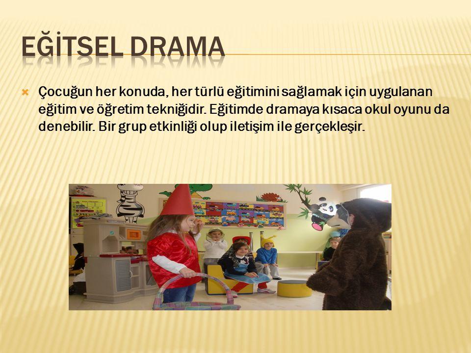 Eğİtsel Drama