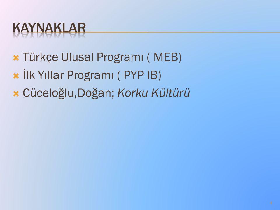 kaynaklar Türkçe Ulusal Programı ( MEB) İlk Yıllar Programı ( PYP IB)