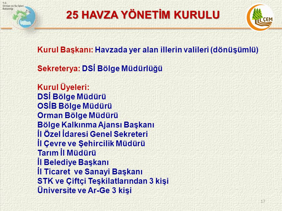 25 HAVZA YÖNETİM KURULU Kurul Başkanı: Havzada yer alan illerin valileri (dönüşümlü) Sekreterya: DSİ Bölge Müdürlüğü.