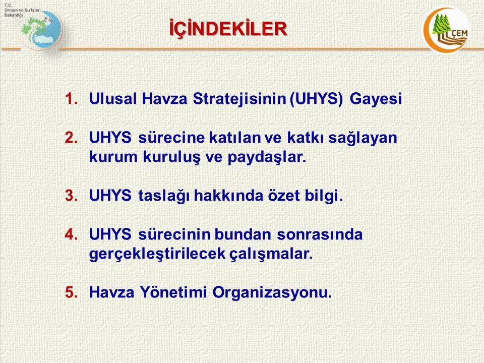 İÇİNDEKİLER Ulusal Havza Stratejisinin (UHYS) Gayesi