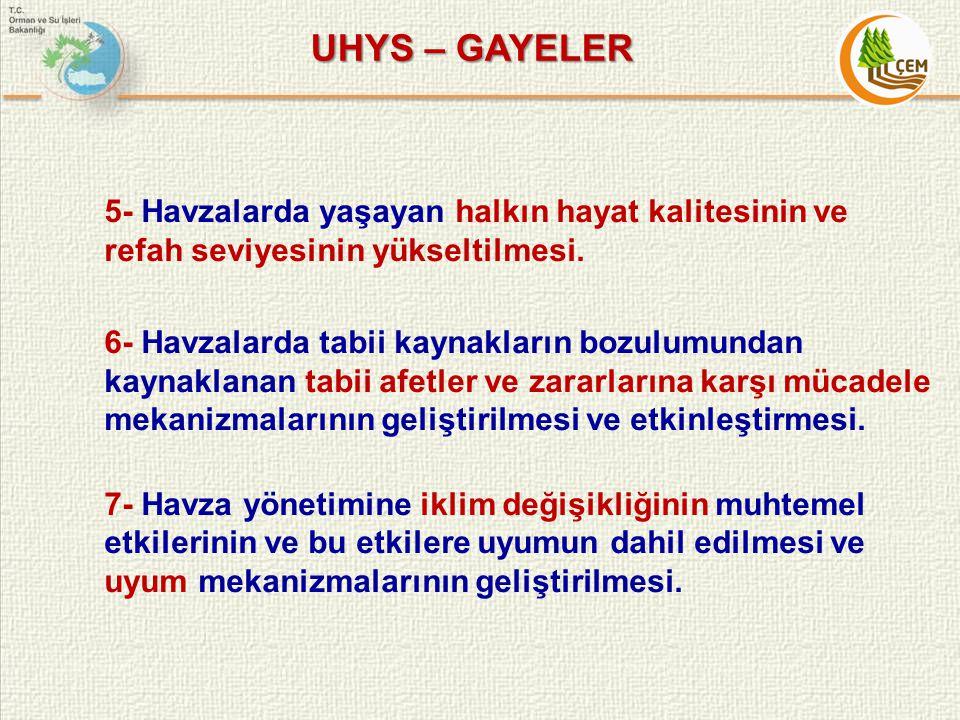 UHYS – GAYELER 5- Havzalarda yaşayan halkın hayat kalitesinin ve refah seviyesinin yükseltilmesi.