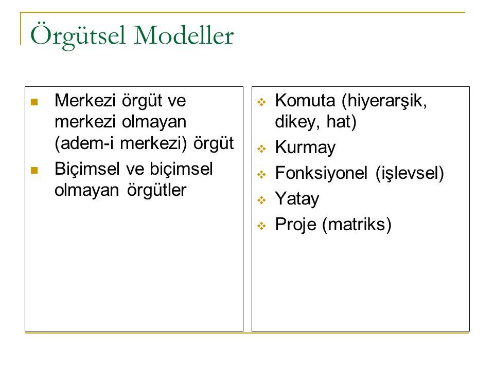Örgütsel Modeller Merkezi örgüt ve merkezi olmayan (adem-i merkezi) örgüt. Biçimsel ve biçimsel olmayan örgütler.