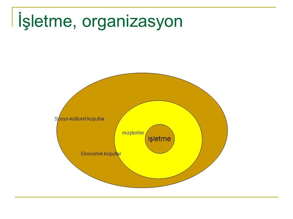 İşletme, organizasyon işletme Sosyo-kültürel koşullar müşteriler