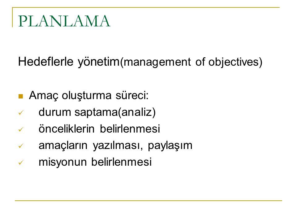 PLANLAMA Hedeflerle yönetim(management of objectives)