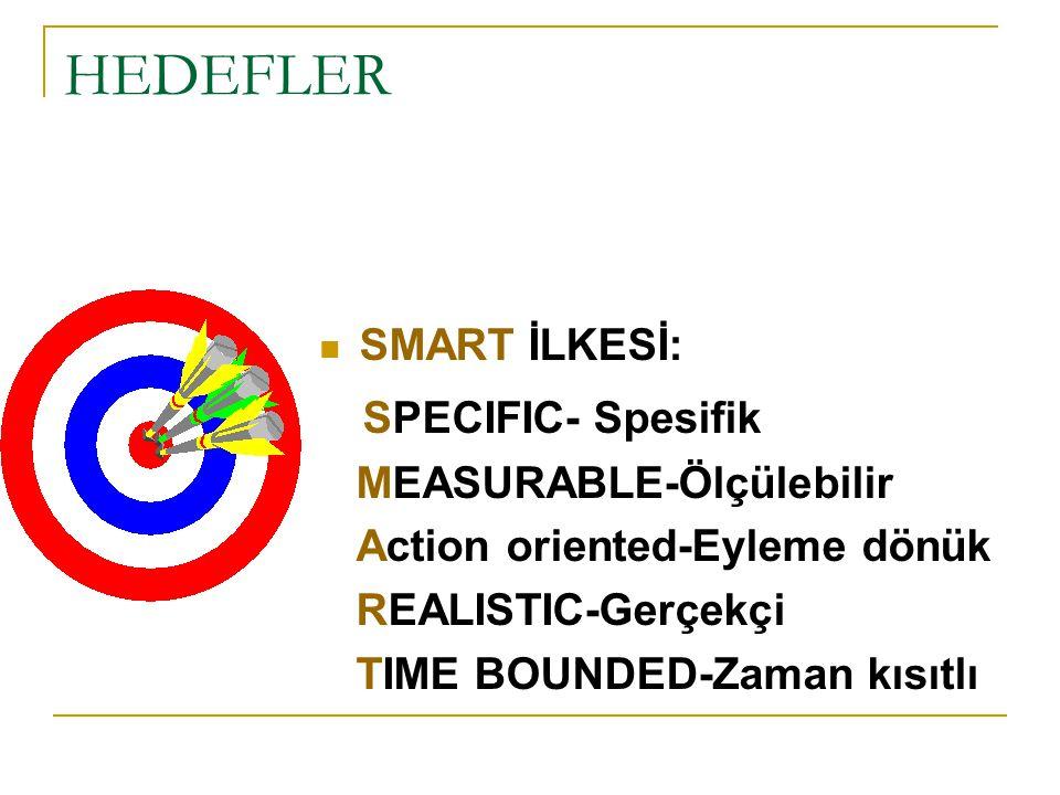 HEDEFLER SPECIFIC- Spesifik SMART İLKESİ: MEASURABLE-Ölçülebilir