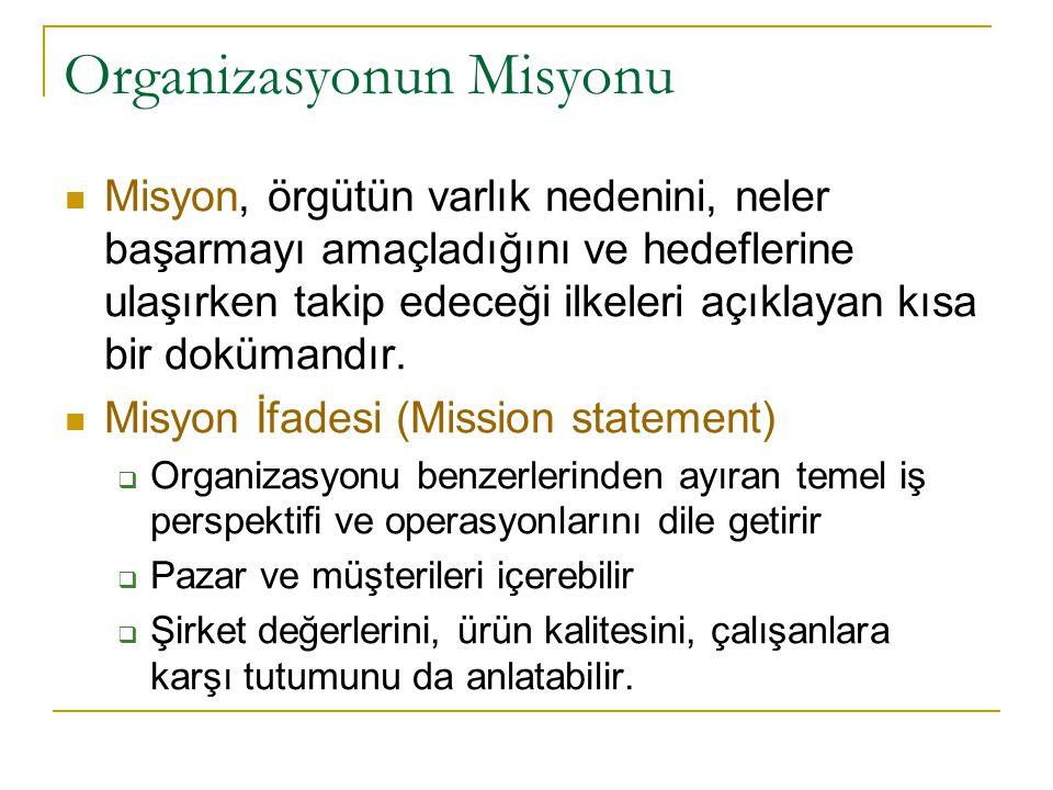 Organizasyonun Misyonu