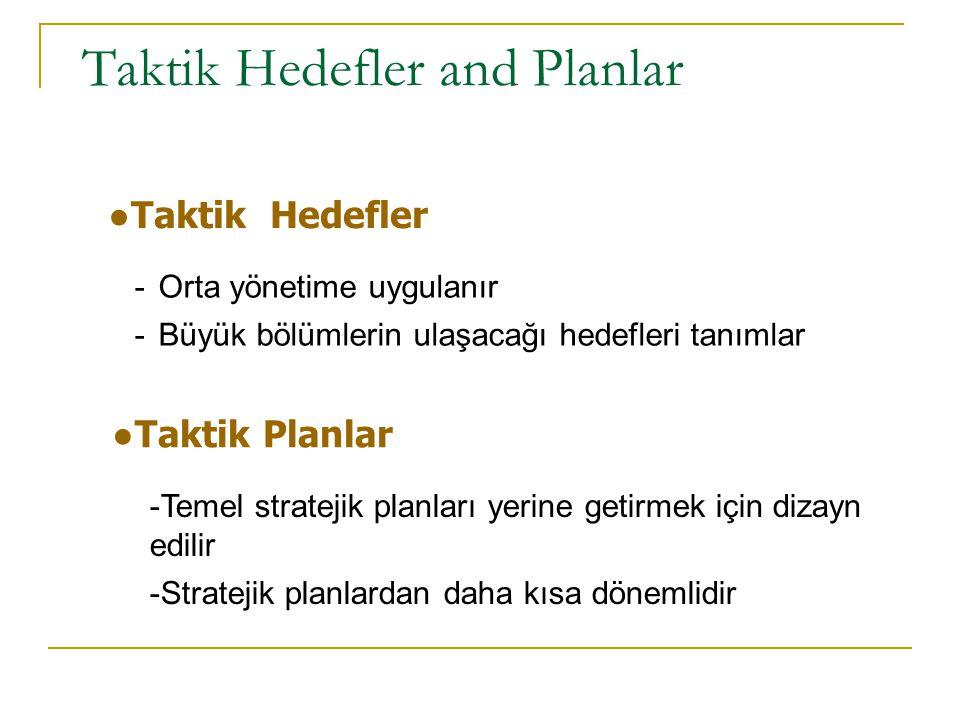 Taktik Hedefler and Planlar