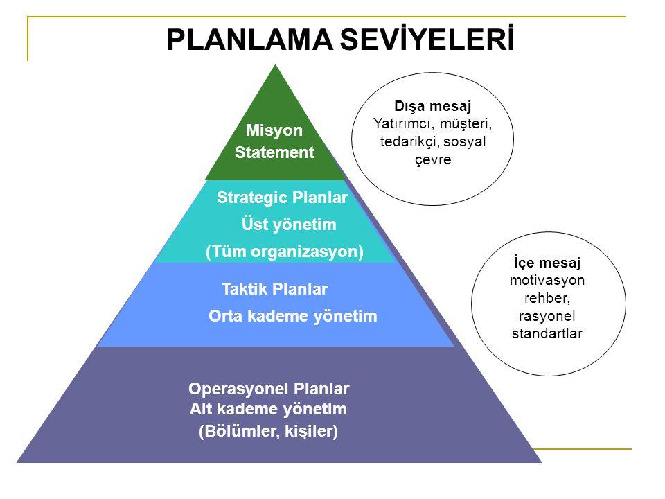 Operasyonel Planlar Alt kademe yönetim (Bölümler, kişiler)