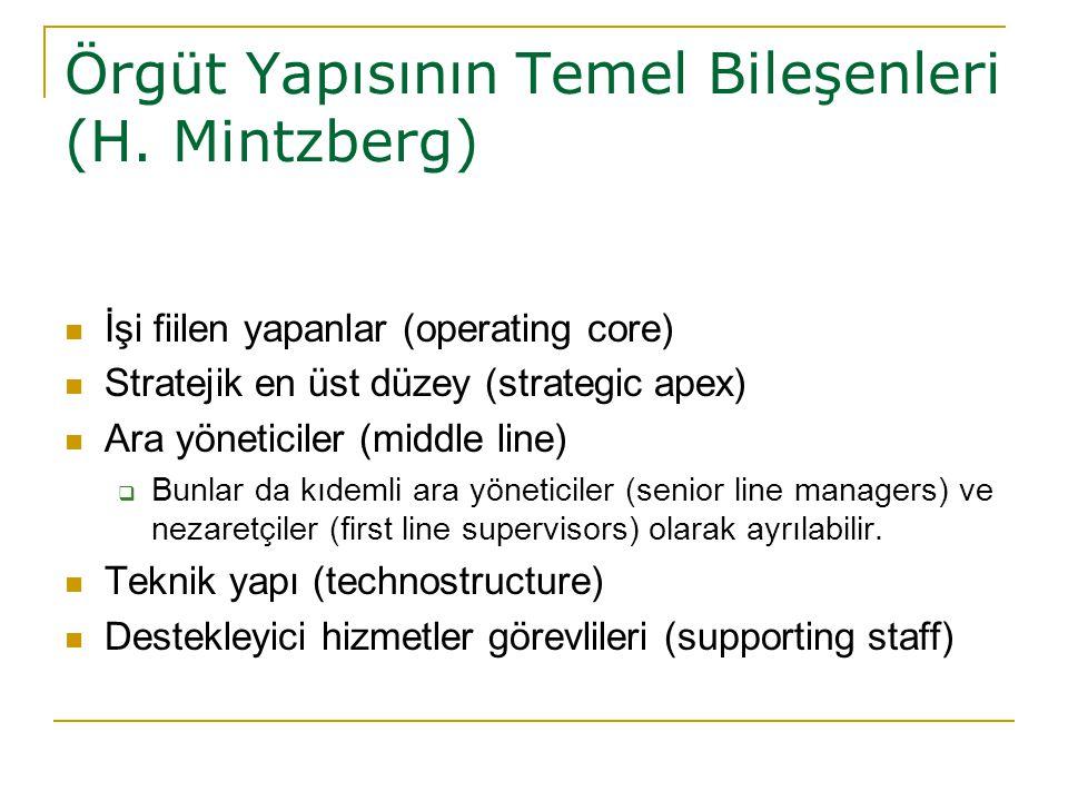 Örgüt Yapısının Temel Bileşenleri (H. Mintzberg)