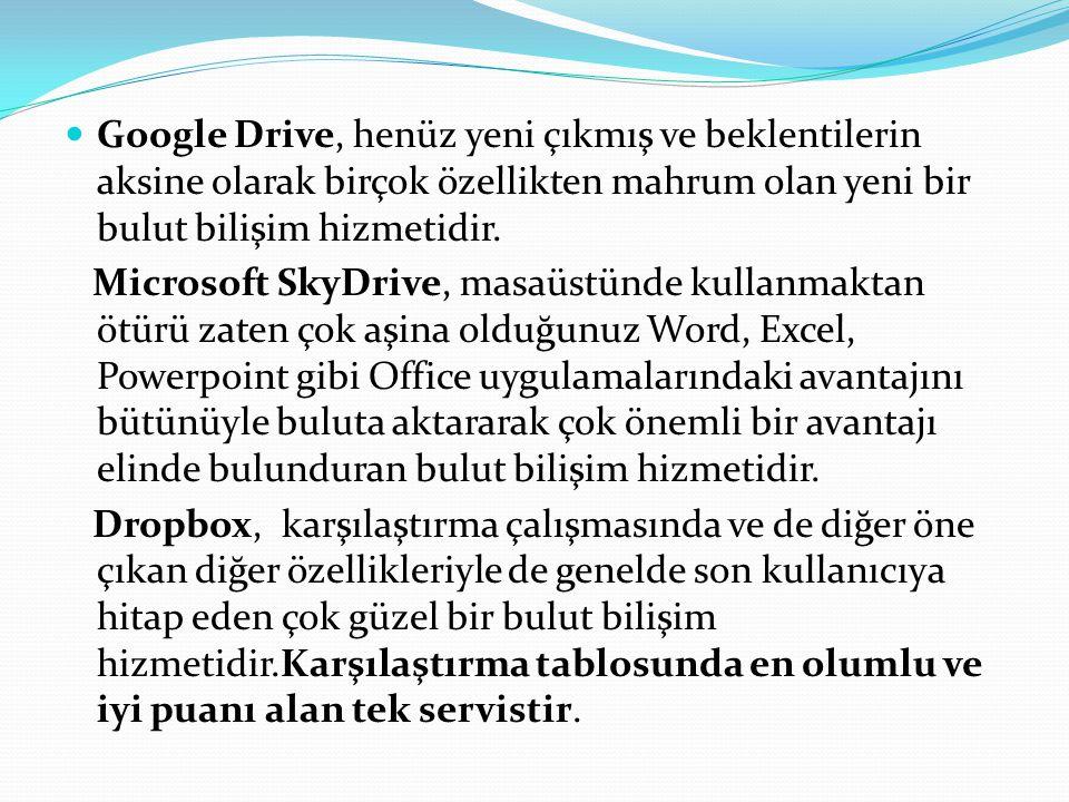 Google Drive, henüz yeni çıkmış ve beklentilerin aksine olarak birçok özellikten mahrum olan yeni bir bulut bilişim hizmetidir.