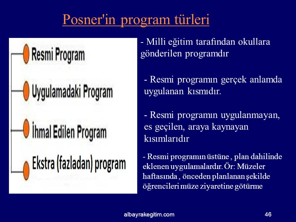 Posner in program türleri