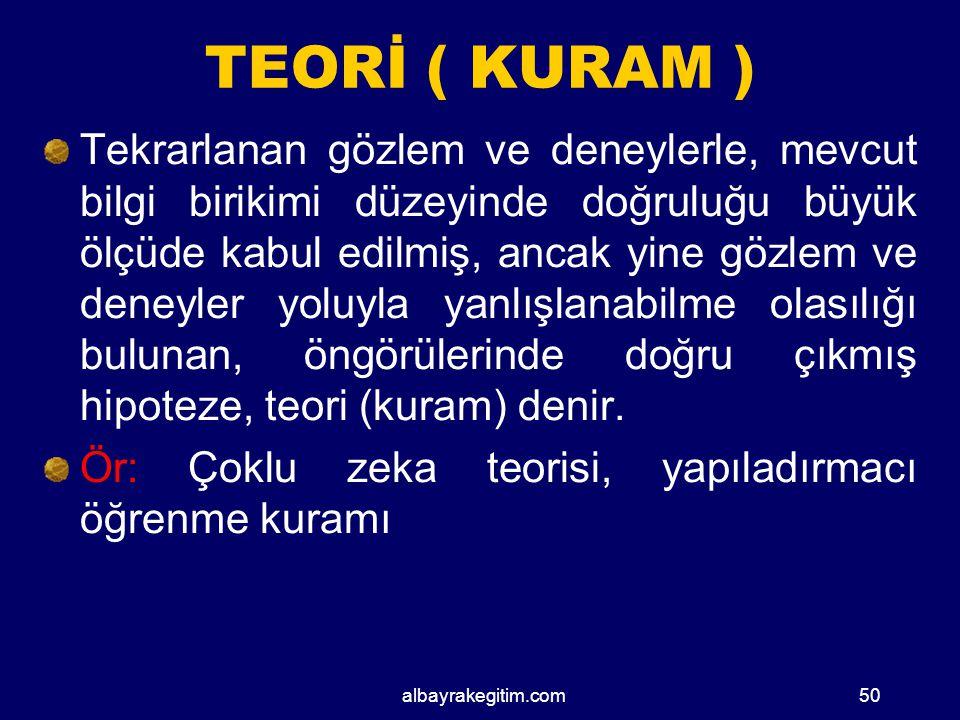 TEORİ ( KURAM )