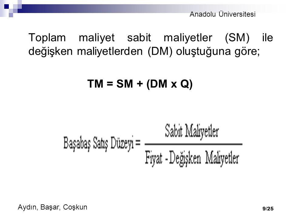 Toplam maliyet sabit maliyetler (SM) ile değişken maliyetlerden (DM) oluştuğuna göre;