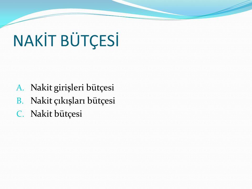 NAKİT BÜTÇESİ Nakit girişleri bütçesi Nakit çıkışları bütçesi