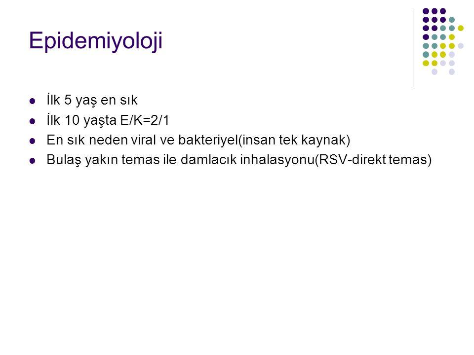 Epidemiyoloji İlk 5 yaş en sık İlk 10 yaşta E/K=2/1
